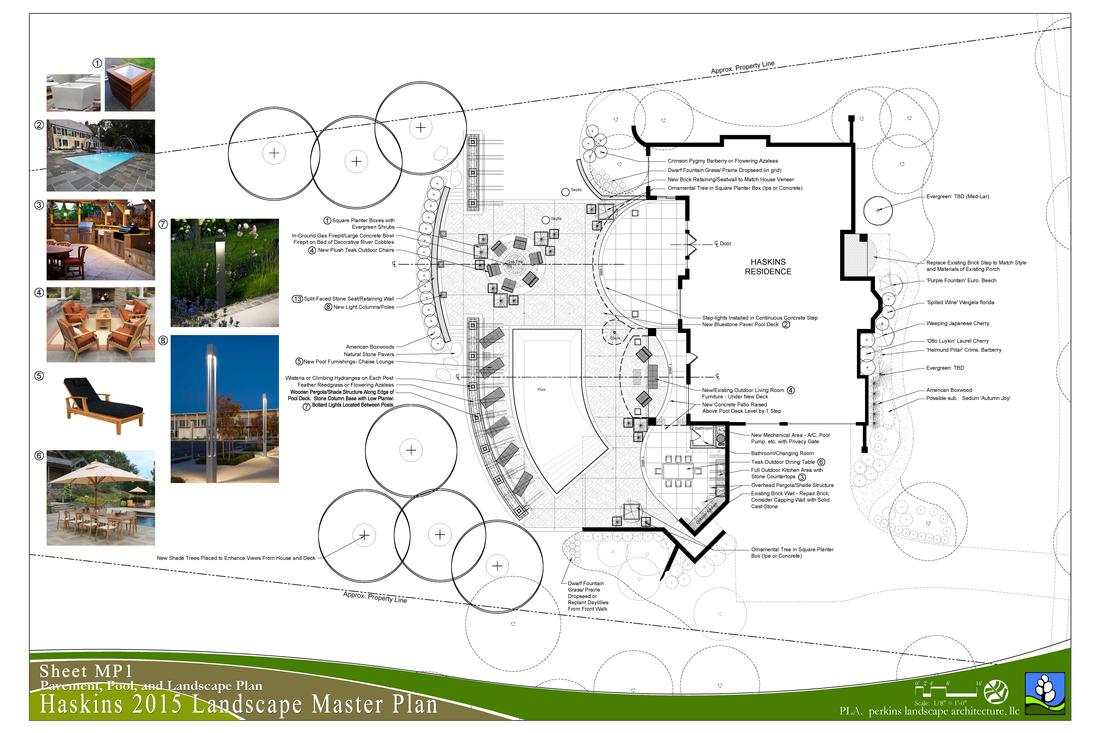 Residential Design Perkins Landscape Architecture Llc